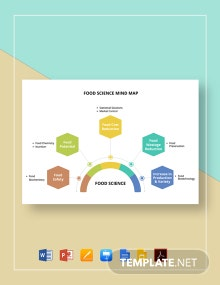 Food Science Mind Map Template