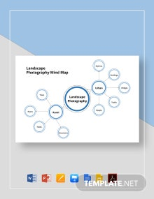 Landscape Photography Mind Map Template