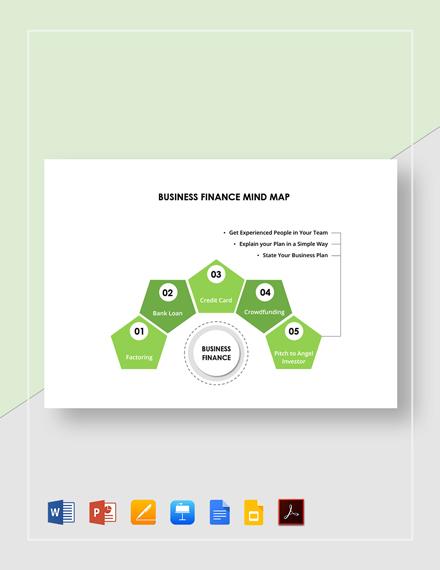 Business Finance Mind Map Template