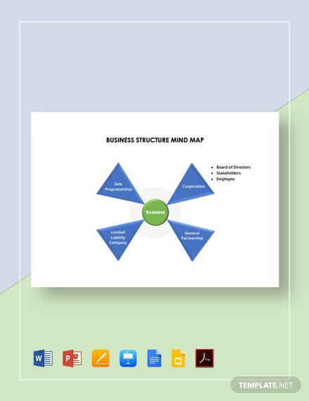 Business Structure Mind Map Template