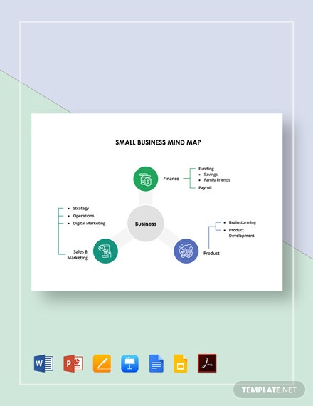 Small Business Mind Map