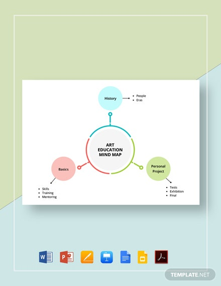 Art Education Mind Map Template