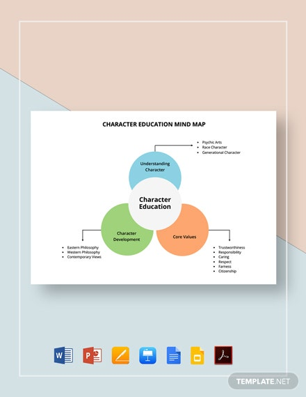 Character Education Mind Map Template
