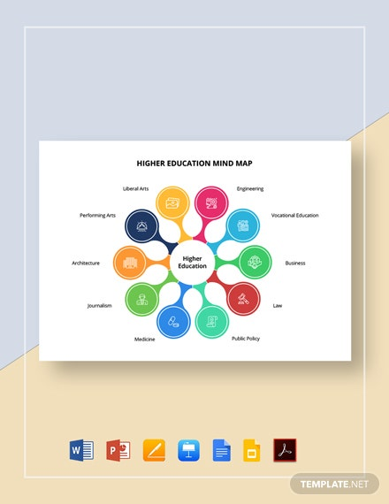Higher Education Mind Map Template