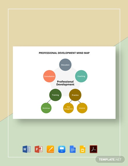 Professional Development Mind Map Template