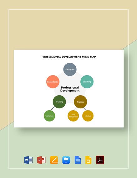 Professional Development Mind Map Template
