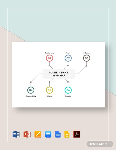 Business Ethics Mind Map Template