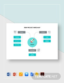New Project Mind Map Template