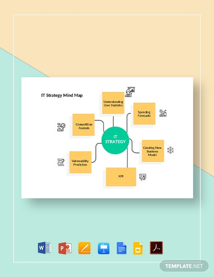 IT Strategy Mind Map Template