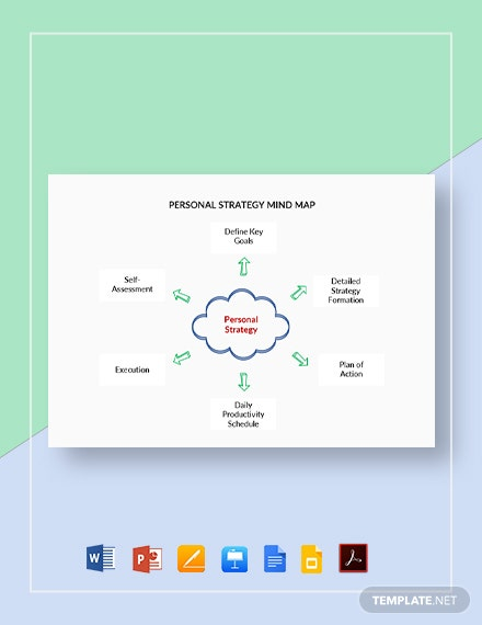 Personal Strategy Mind Map Template