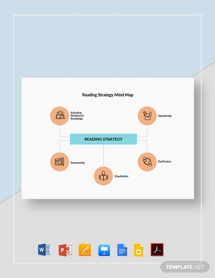 Reading Strategy Mind Map Template