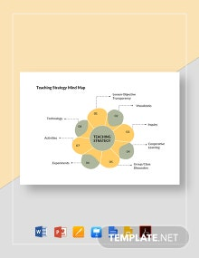 Teaching Strategy Mind Map Template