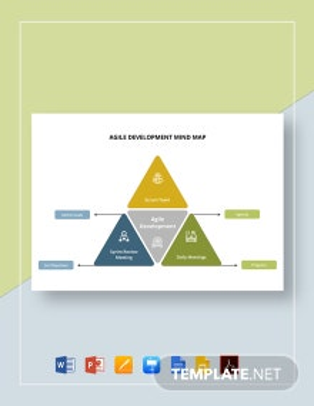 Agile Development Mind Map Template