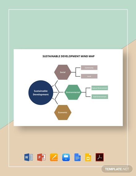 Sustainable Development Mind Map Template