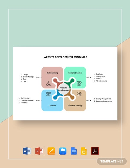 Website Development Mind Map Template