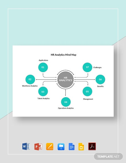HR Analytics Mind Map Template
