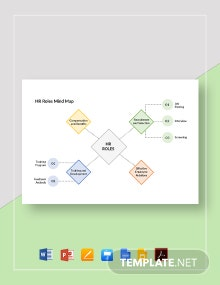 HR Roles Mind Map Template