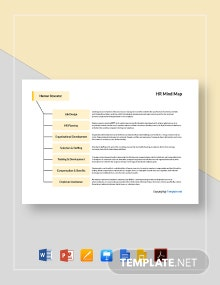 Free Sample HR Mind Map Template
