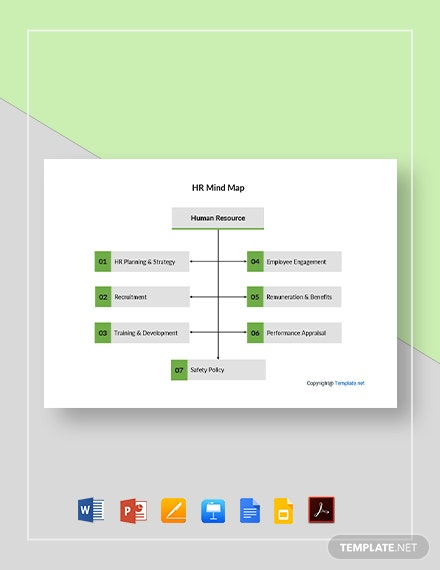 Free Simple HR Mind Map Template