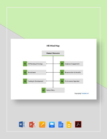Simple HR Mind Map