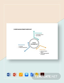 Career Management Mind Map Template