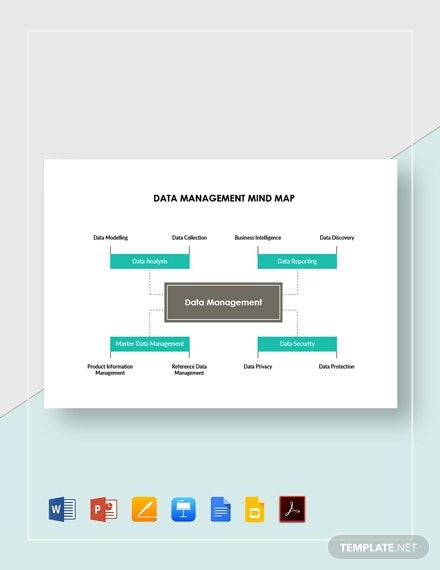 Data Management Mind Map Template