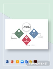 Disaster Management Mind Map Template