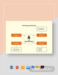 Free Printable HR Management Mind Map Template