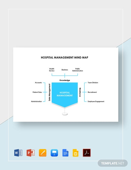 Hospital Management Mind Map Template
