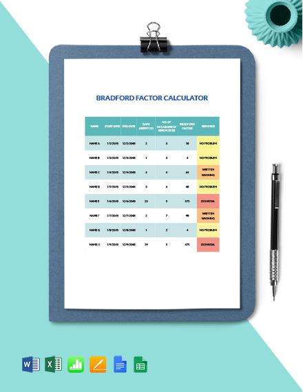 Bradford Factor Calculator Template