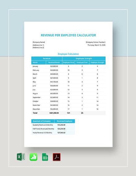 Revenue Per Employee Calculator Template