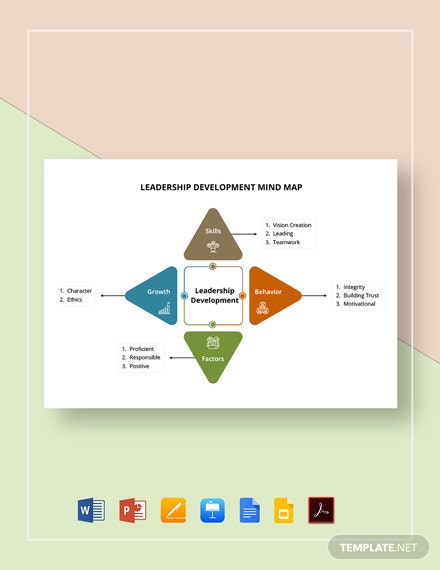 Leadership Development Mind Map Template