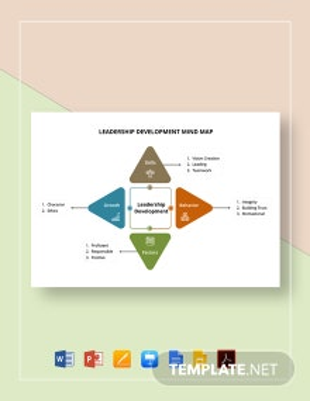 Leadership Development Mind Map Template