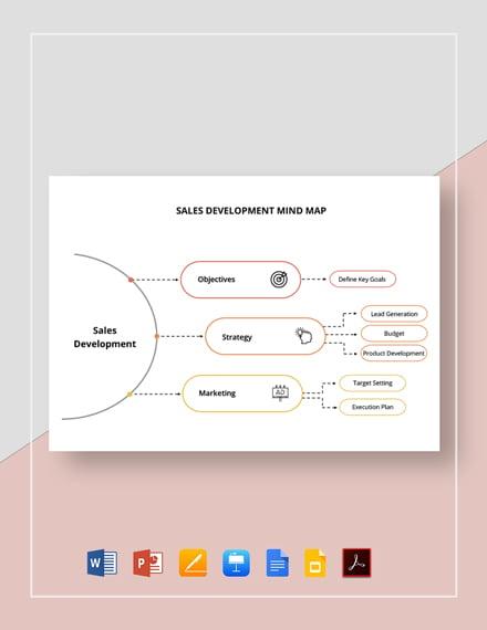 Sales Development Mind Map Template