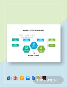 Business Activities Mind Map Template