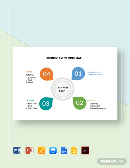 Business Event Mind Map Template