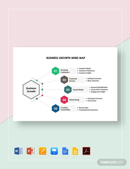 Business Growth Mind Map Template