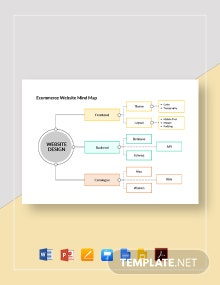 Ecommerce Website Mind Map Template