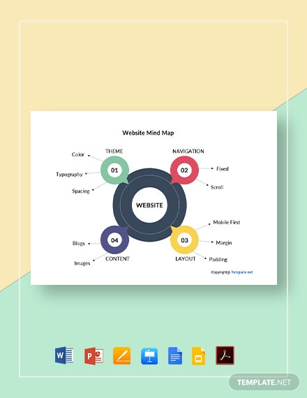 Sample Website Mind Map Template