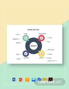 Free Sample Website Mind Map Template