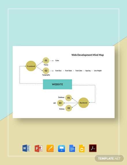 Web Development Mind Map Template