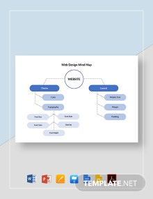 Web Design Mind Map Template