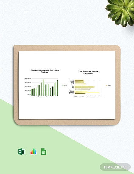 Free Healthcare Costs Per Employee Dashboard Template
