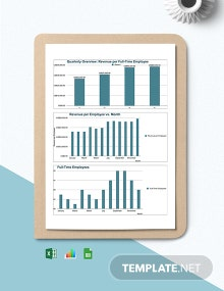 Free Revenue Per Full Time Employee Dashboard Template