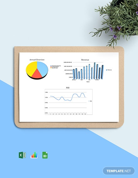 HR Return on Investment Dashboard Template