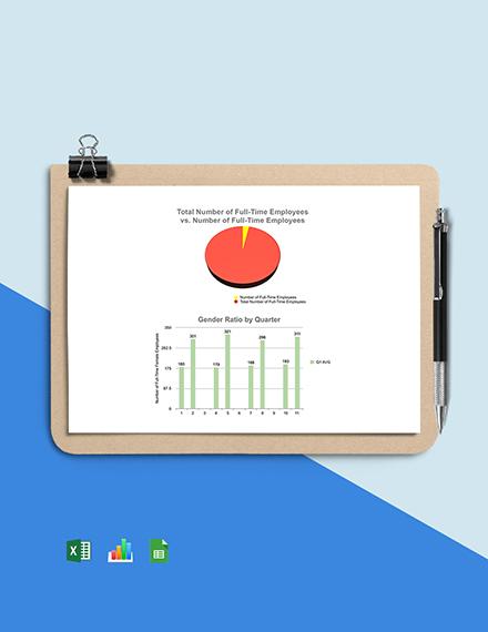 Human Resource Ratio Dashboard Template