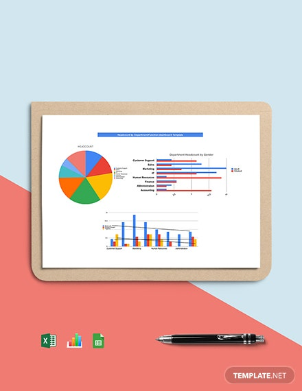 Headcount by Department/Function Dashboard Template
