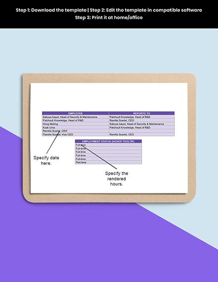 Organization Structure Dashboard Editable