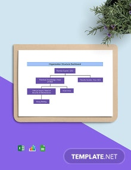 Organization Structure Dashboard Template