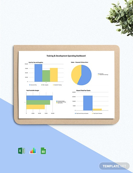 Training & Development Spending Dashboard template